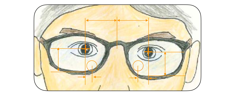 遠くの視線から近くの視線の動きを精密に測定して 最適な度数が正しい位置になる様に設計に反映をさせます。